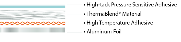 thermablend-construction